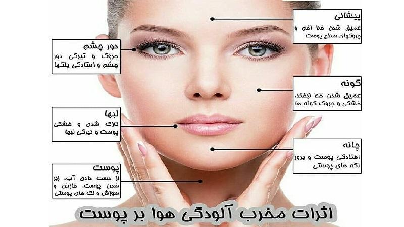 بهترین اسکین کر اصفهان اثرات مخرب آلودگی هوا بر پوست
